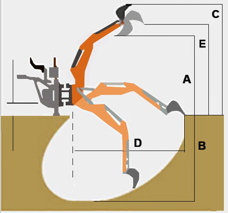 heckbagger-für-traktoren-mit-dreipunktaufnahme-mod-dk-1950